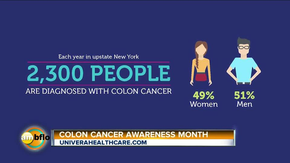 March Is Colon Cancer Awareness Month News Break