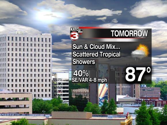Warm, humid with few tropical showers Sunday - NewsBreak