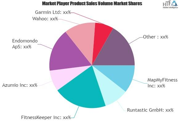 Picture for Fitness APP Market is Thriving Worldwide   Garmin, Jawbone, MapMyFitness, Runtastic, FitnessKeeper, Azumio, Fitbit