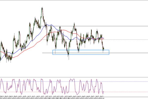 Picture for Daily U.S. Session Watchlist: USD/JPY