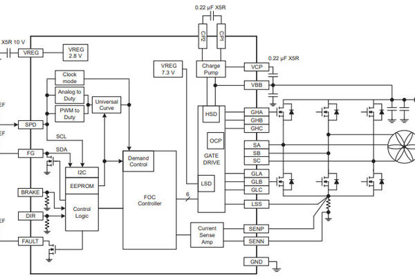 Picture for Automotive fan motor chip drives quietly for electric vehicles