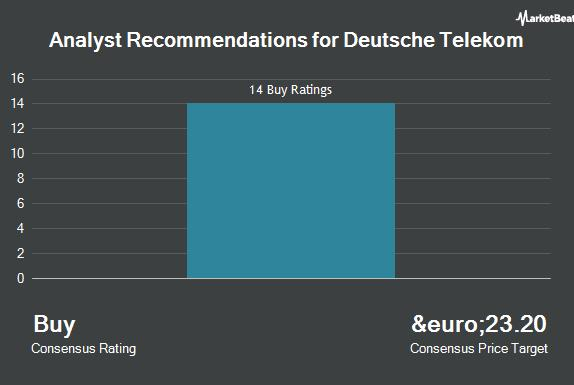 """Picture for Deutsche Telekom AG (FRA:DTE) Receives Consensus Recommendation of """"Buy"""" from Brokerages"""