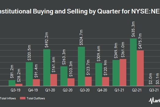 Picture for Healthcare of Ontario Pension Plan Trust Fund Acquires 5,810 Shares of NextEra Energy Partners, LP (NYSE:NEP)