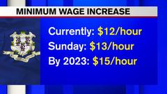 Cover for Connecticut raises minimum wage to $13 an hour on Sunday