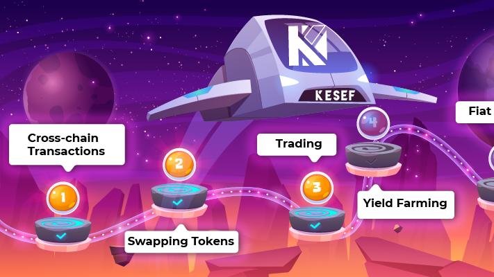 Kesef Finance Cross-chain protocol making DeFi accessible to everyone