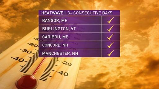 Heat Wave In Parts Of New England As Boston Providence Reach 90 Degrees For 1st Time In 2020 News Break