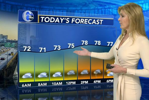 Picture for AccuWeather: Clouds & Showers Today, Brighter Weekend