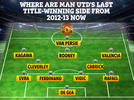 Picture for Where are Man Utd's last title-winning side from 2012-13 now with Wayne Rooney retired and Shinji Kagawa in Greece