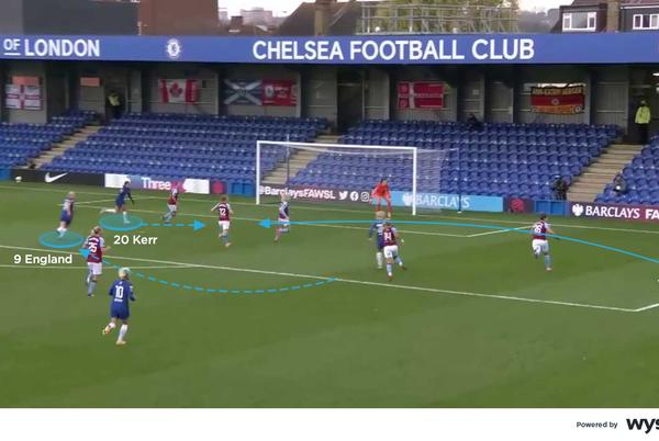 Picture for Sam Kerr: FA WSL Player Watch