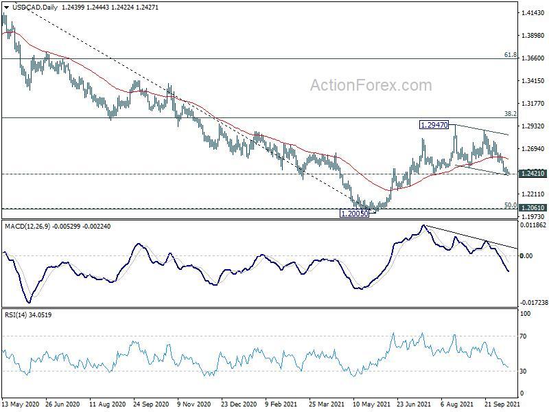 yen-selloff-resumes-aussie-shrugs-weak-job-data-newsbreak