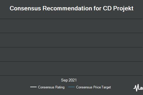 Picture for CD Projekt (OTCMKTS:OTGLY) Stock Rating Reaffirmed by Berenberg Bank