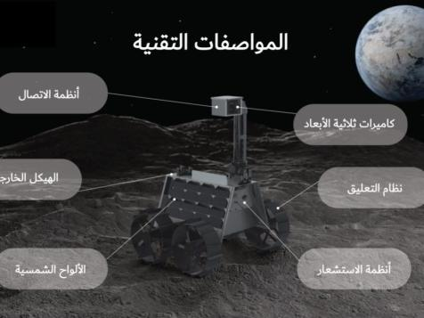 UAE plans to put a lander on the Moon by 2024 | News Break