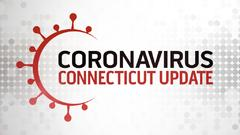 Cover for CDC: 3 Connecticut Counties Now Considered High COVID Transmission Areas