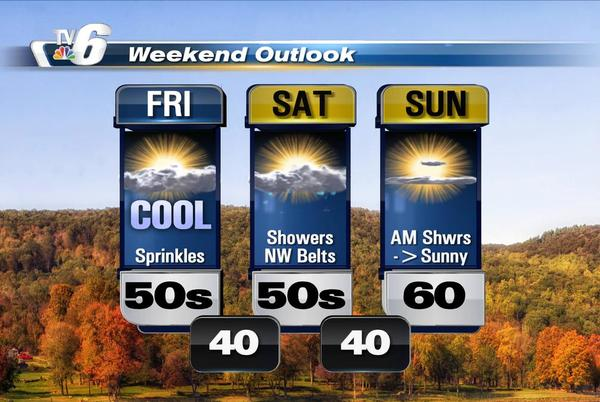 Picture for A fall-like weekend begins Friday with lake effect rain Saturday