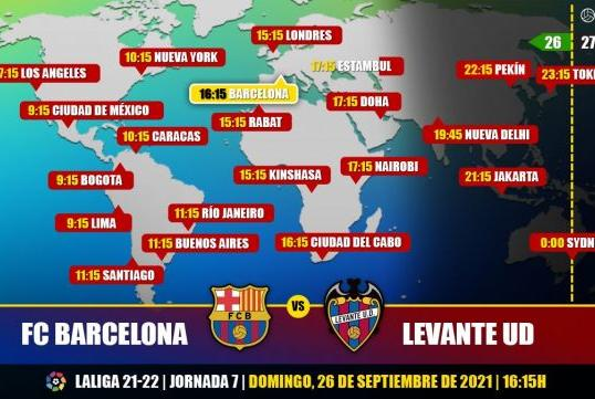 Picture for FC Barcelona vs Levante on TV: When and where to see the match