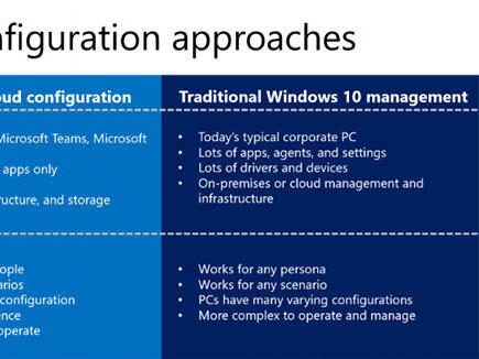 windows-10-this-new-tool-makes-it-easier-to-manage-remote-workers-in-the-cloud