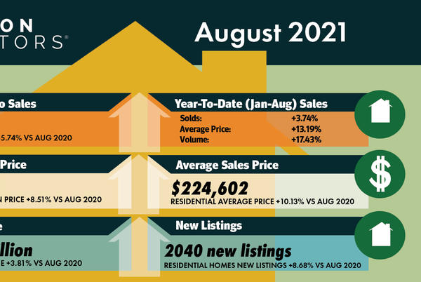 Picture for Dayton Area Home Sales for August 2021