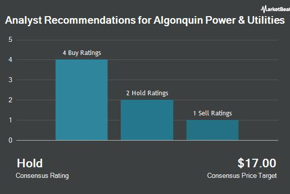 """Picture for Algonquin Power & Utilities (NYSE:AQN) Upgraded by Zacks Investment Research to """"Hold"""""""
