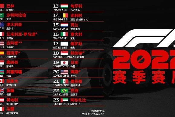 Picture for F1 announced the 2022 season calendar, a record total of 23 Grand Prix races