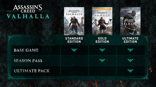 Assassin S Creed Valhalla Gameplay Story Details Revealed News