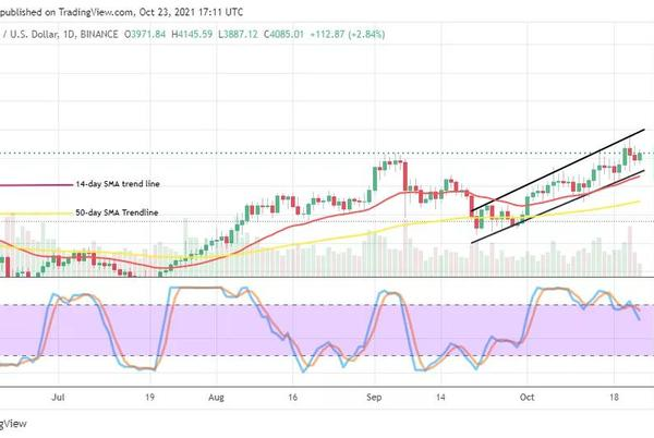 Picture for Ethereum Price Prediction: ETH/USD Price Trades at $4,000