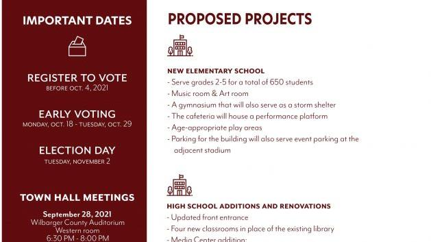 Cover for Vernon ISD's proposed bond explained