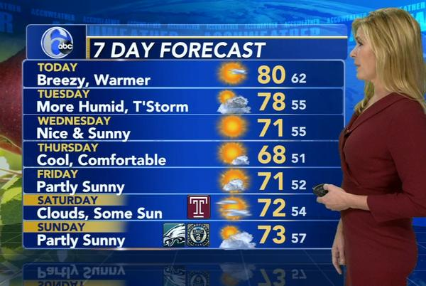 Picture for AccuWeather: Breezy, Mild Today