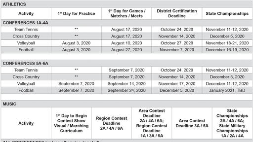 UIL Modified Calendar and COVID 19 Guidelines for 2020 2021 School