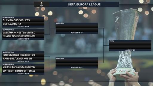 europa league schedule and bracket dates fixtures start times and what to know about august games news break europa league schedule and bracket