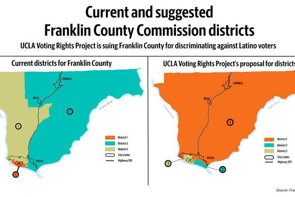 Picture for Elections unfair to Latino voters in Franklin County to change by 2022