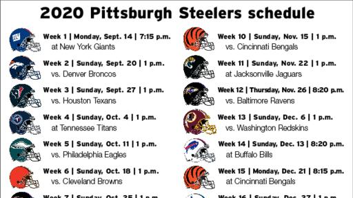 Steelers Release 2020 Schedule News Break