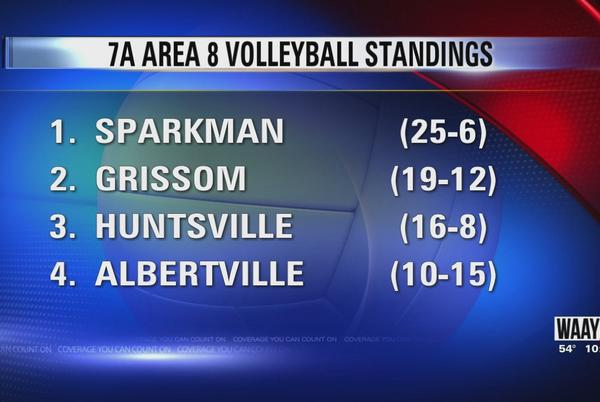 Picture for Sparkman volleyball wins on senior night 3-2