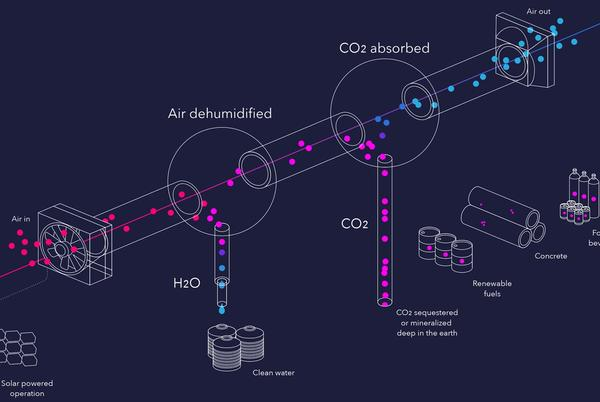 Picture for CarbonCapture is one step closer to pulling CO2 from the atmosphere