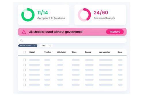Picture for Credo AI raises $5.5m to build ethical AI governance platform