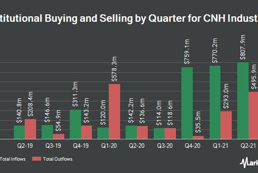 Picture for Banque Cantonale Vaudoise Increases Stake in CNH Industrial (NYSE:CNHI)