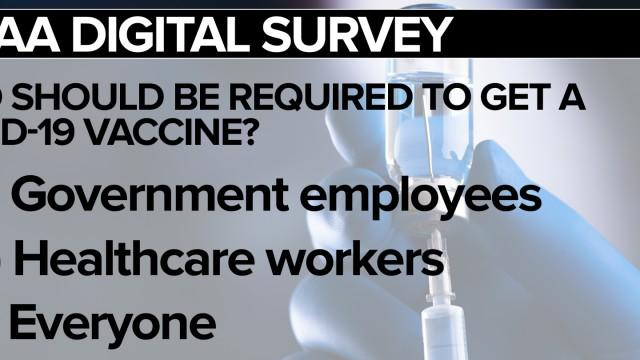 Picture for KOAA Survey: Who should be required to get a COVID-19 vaccine?