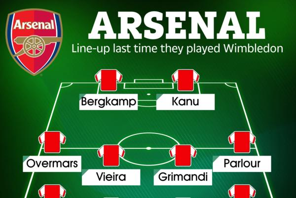 Picture for How Arsenal lined up last time they faced Wimbledon with legends like Bergkamp, Vieira and Keown playing in 3-1 win