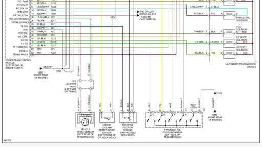 dodge ignition switch wiring diagram 2002 dodge ram radio