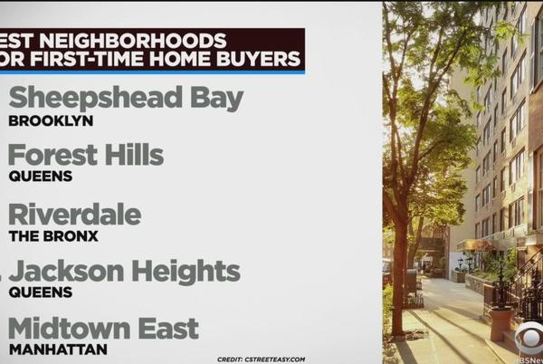 Picture for Sheepshead Bay Tops List Of Best Neighborhoods For First-Time Home Buyers