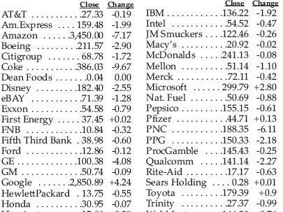 stocks-newsbreak