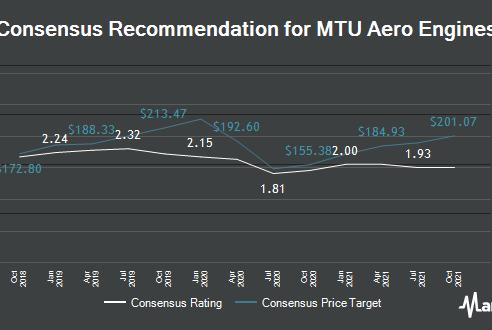 Picture for MTU Aero Engines (ETR:MTX) PT Set at €225.00 by Berenberg Bank