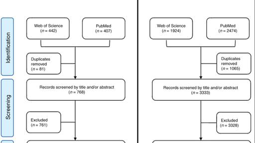 The Effect Of Vitamin D Supplementation On Survival In Patients With Colorectal Cancer Systematic Review And Meta Analysis Of Randomised Controlled Trials News Break