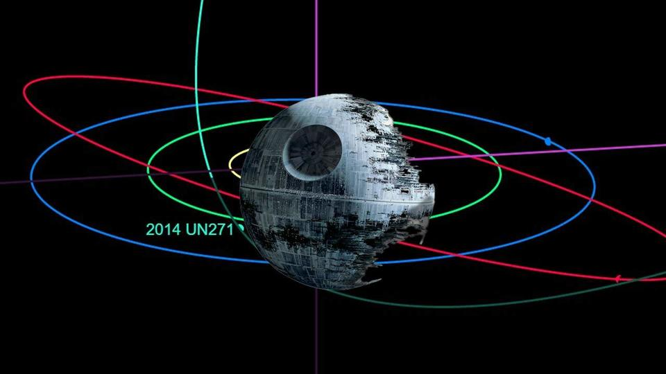 Picture for 2014 UN271: Death Star sized object headed for our Solar System