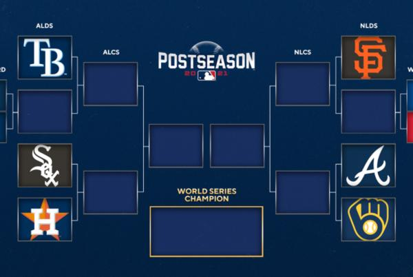 Picture for MLB's postseason format is likely headed for big changes next year; here's what it might look like