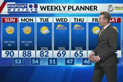 Picture for Sunday morning: Record tying heat Sunday at 90°; 25 degrees cooler midweek