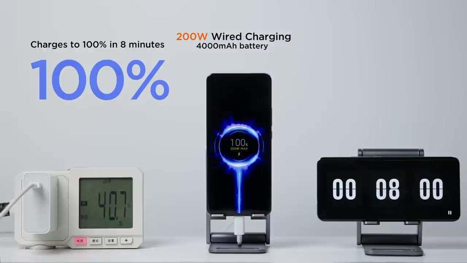 Picture for Xiaomi 200W HyperCharge tech has one critical drawback