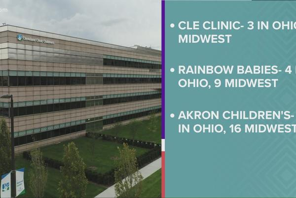 Picture for Cleveland Clinic issues statement on COVID-19 hospitalizations in Ohio ahead of surge in patients