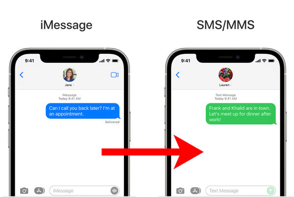 Picture for how to send a normal text message instead of an iMessage