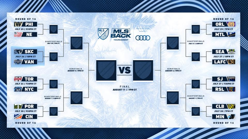 BRACKET: MLS is Back Tournament Knockout Stage presented ...