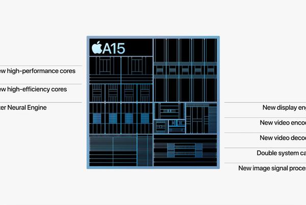 Picture for iPhone 13 versus iPhone 12 performance comparisons missing from keynote